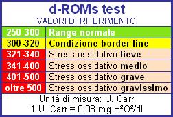 droms_riferimento