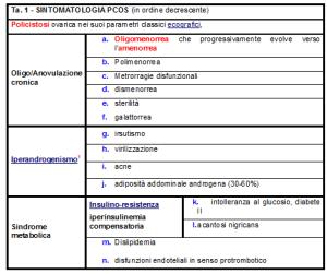 tab.-1-Sintomatologia-PCOS6